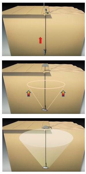 Anchor mat for helipad mat