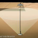 Anchor mats resistance